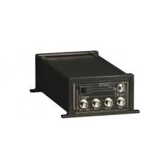 Синтезаторы AnaPico RFS