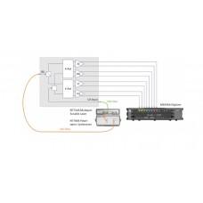 Программное обеспечение для тестирования интегрированных приемников когерентных сигналов (ICR) M8290430A