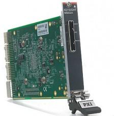 Высокопроизводительный системный модуль (двойной порт x16)
