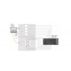 Испытательное решение для когерентных оптических передающих и приемных устройств M8290440A