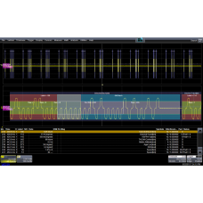 Опция HDO4K-ARINC429BUS DSYMBOLIC